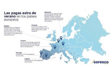 La paga extra de verano, una 'rara avis' en Europa